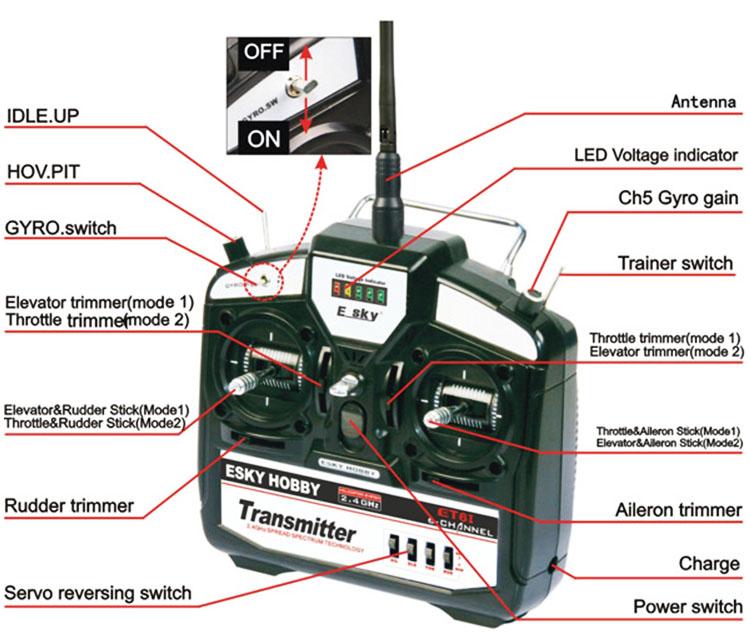 Игрушечный вертолет на пульте управления: обзор, как управлять?